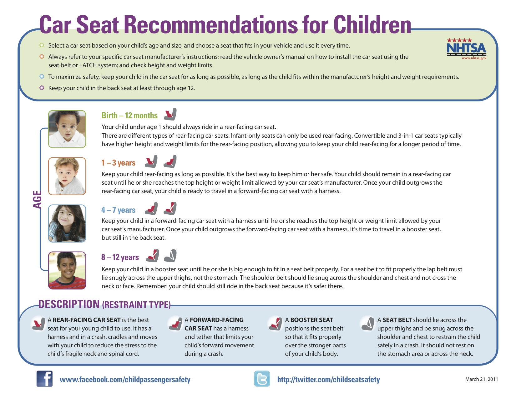 Car Seats Archives Baton Rouge Personal Injury Lawyer